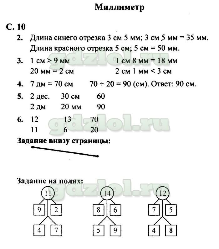 Решебник 2 кл математика шк россии