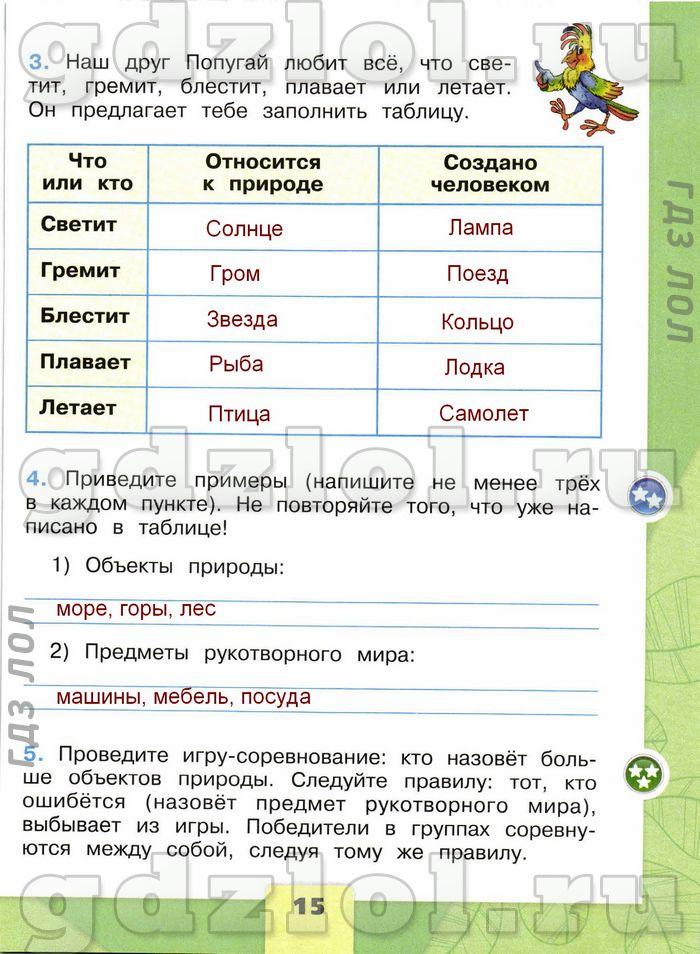 Окружающий мир ст.51 2 ой класс решебник