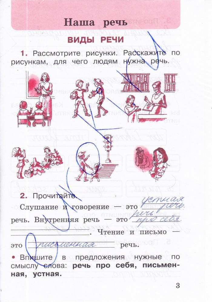 Русский язык тетрадь для самостоятельной работы 1 2 класс готовые задания