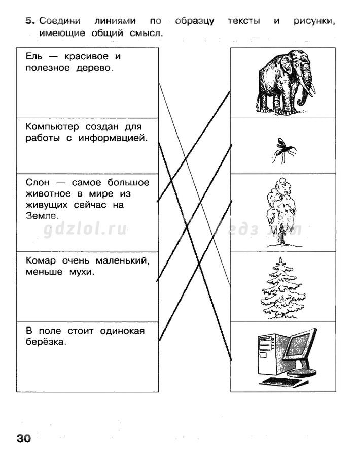 Тесты по информатике 3 класс матвеева