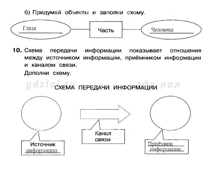 матвеева рабочая тетрадь информатика 2 часть