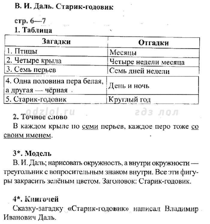 Гдз 4 класс литературное чтение л.а.ефросинина рабочая тетрадь