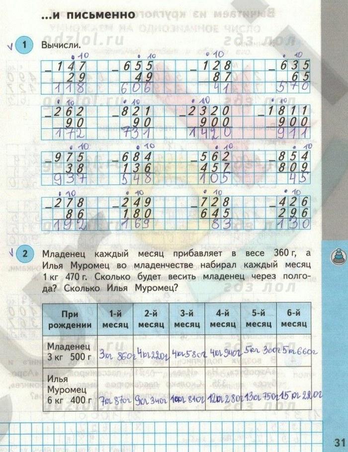 гдз по математике 3 класса башмаков нефедова 2 часть рабочая тетрадь