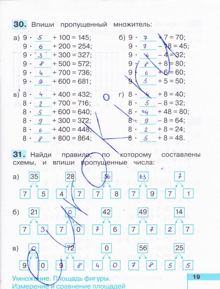 класс гдз 19 с математика 5