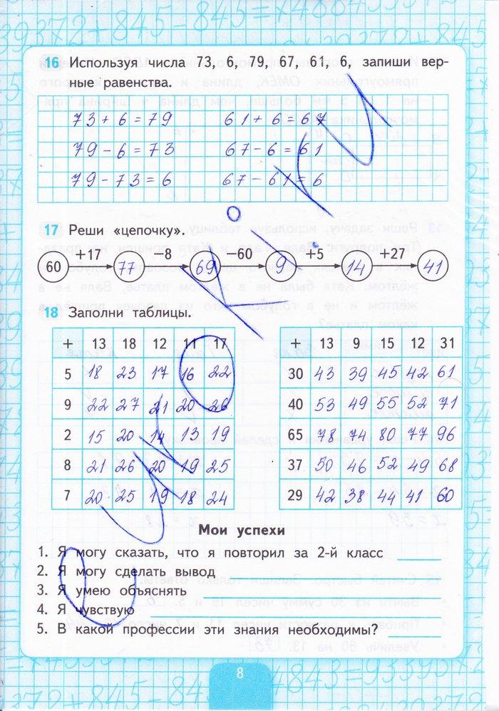 Ответы по математике 3 класс Кремнева (рабочая тетрадь к учебнику Моро):