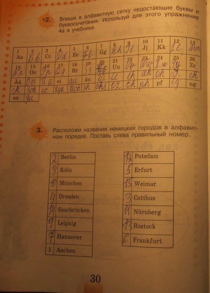 Гдз по-немецкому рабочая тетрадь 10-11 класс к учебнику deutsch kontakte