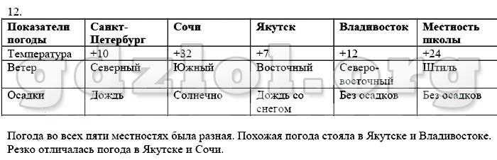 Гдз 3 класс окружающий мир рабочая тетрадь н.я дмитриева