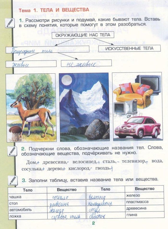 Гдз по окружающему миру 3 класс рабочая тетрадь вахрушев сизова кузнецов