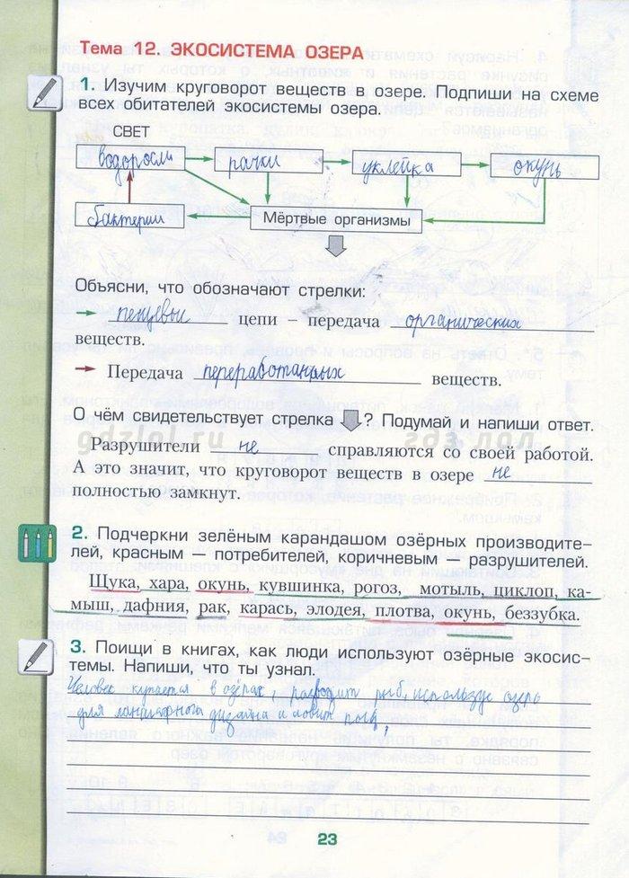 ГДЗ решебник по окружающему миру 4 класс рабочая тетрадь Вахрушев