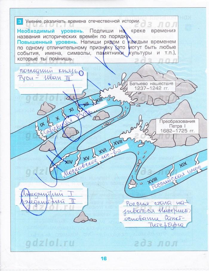 ответы проверочные работы окружающий мир 3 класс вахрушев