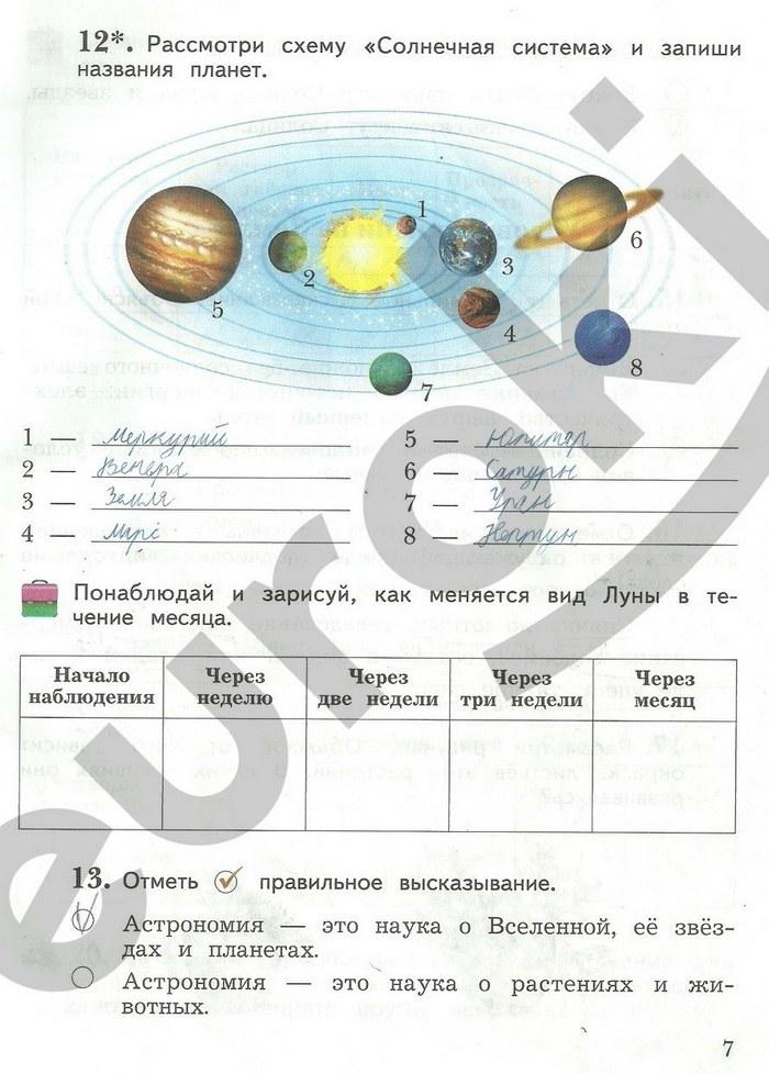 ГДЗ 3 класс по Окружающему миру Виноградова Н.Ф., Калинова Г.С. рабочая тетрадь часть 1, 2