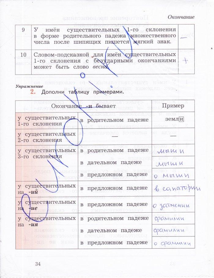 кузнецова гамотнл 4 гдз пишем класса