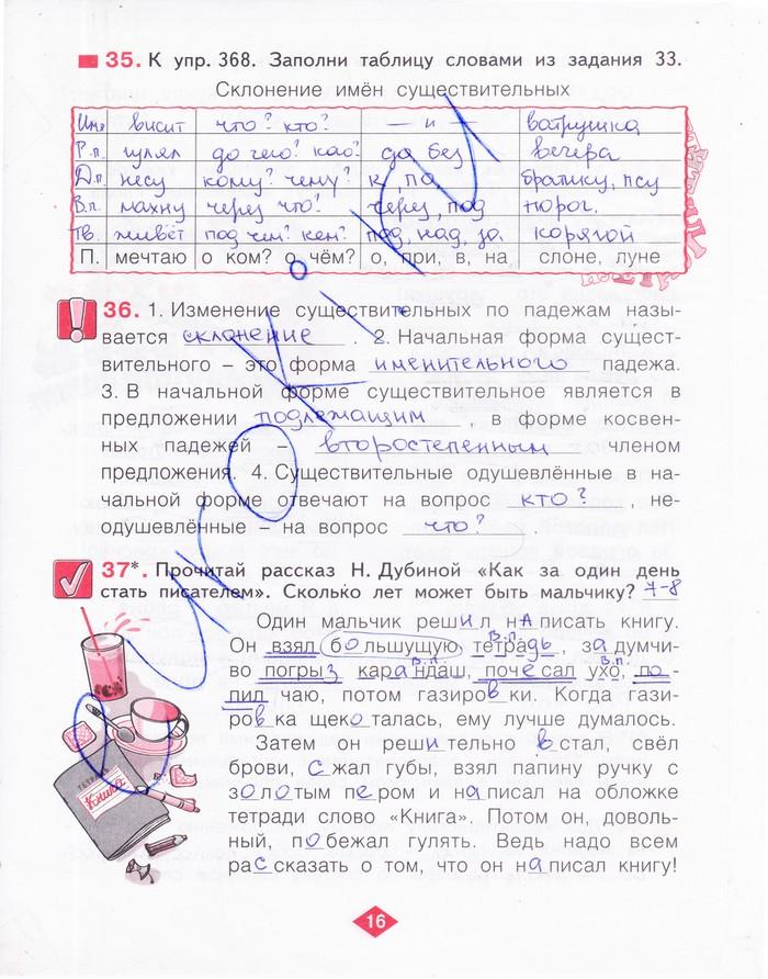 Решебник гдз по русскому языку 4 класс печатная тетрадь