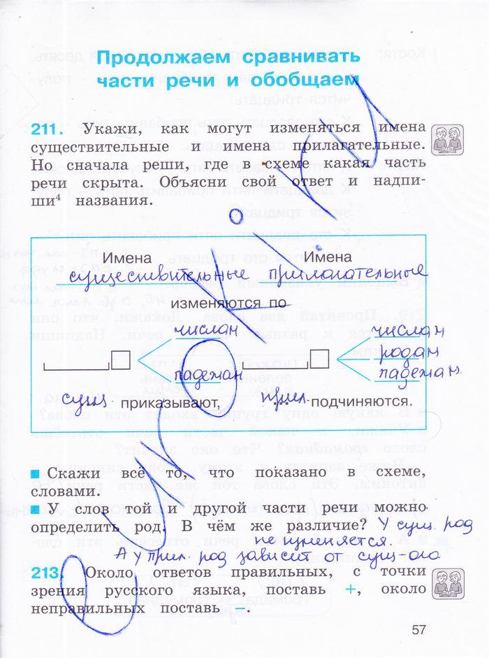 3 класс рус яз 21 век готовое задание