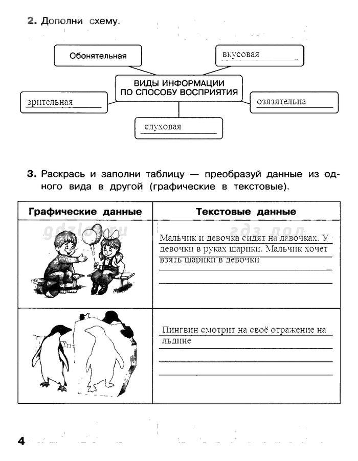 Как сделать задание по информатике 4 класс школа