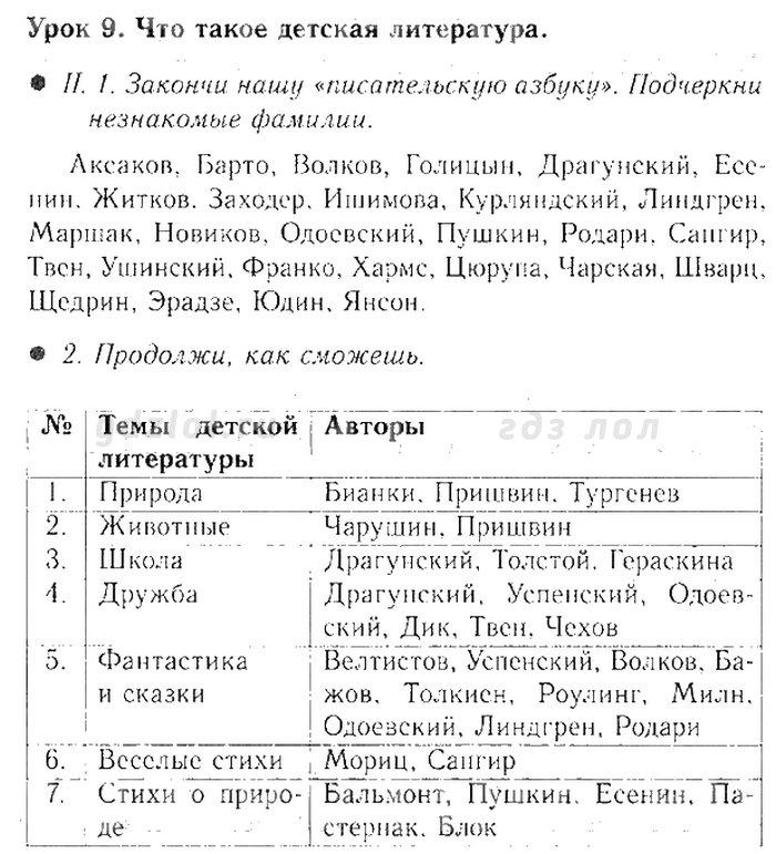 Класс решебник бунеев по литературе бунеева 7
