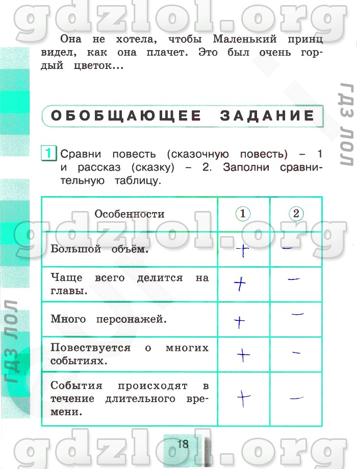ГДЗ Литературное чтение учебник Климанова, Горецкий, Голованова 4 класс 1 часть. Ответы на вопросы