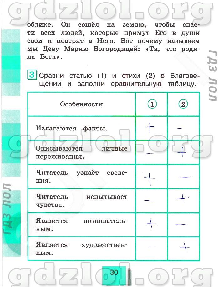 гдз по чтению 4 класс кубасова рабочая тетрадь ответы 2
