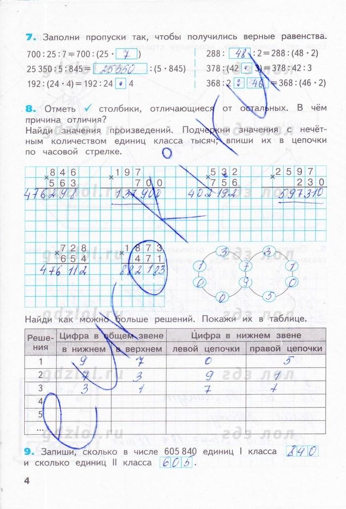 ГДЗ ответы по математике 4 класс рабочая тетрадь Рыдзе