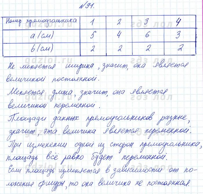 К математике 2 по гдз учебнику класс чекин