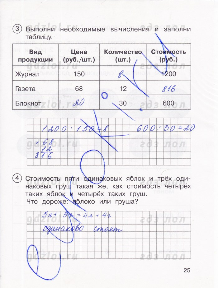 чуракова проверочных контрольных работ 2 класс