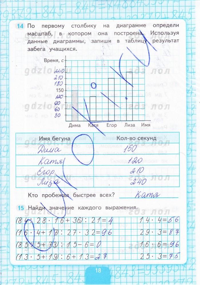 математика 30 school 5 класс гдз