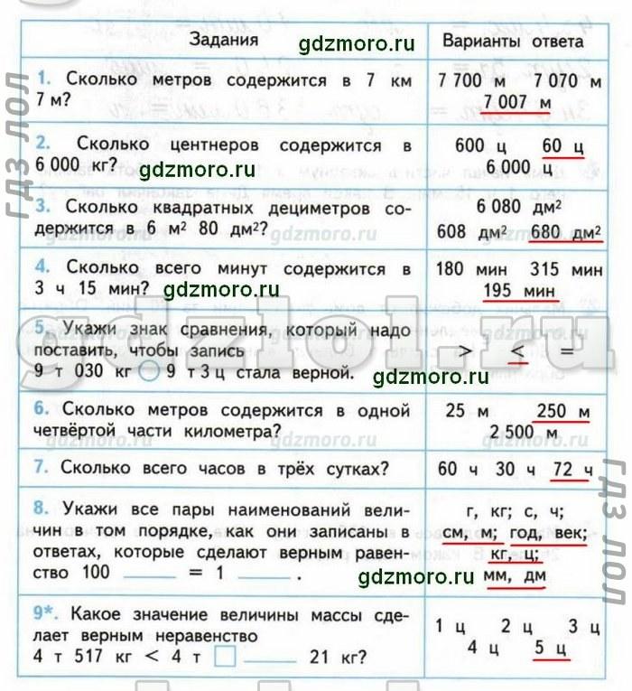 Проверочные работы по математике 4 класс волкова