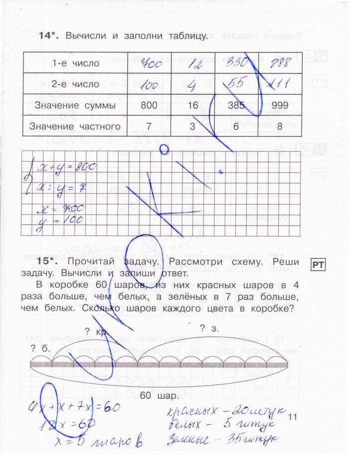 Гдз по математике 4 класс тетрадь для самостоятельных работ 1захарова оа юдина