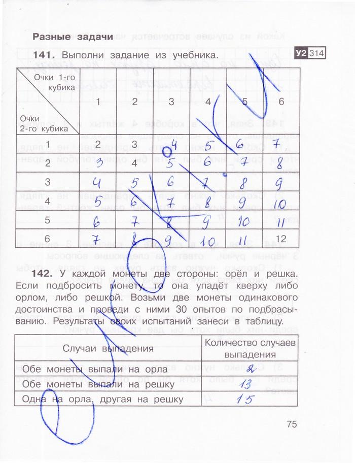 ГДЗ Математика 4 класс Захарова (тетрадь самостоятельные)