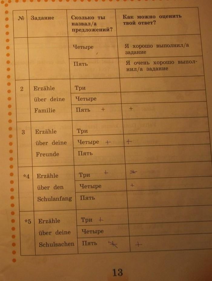 Готовые домашние задания по немецкому языку класс deutch mosaik
