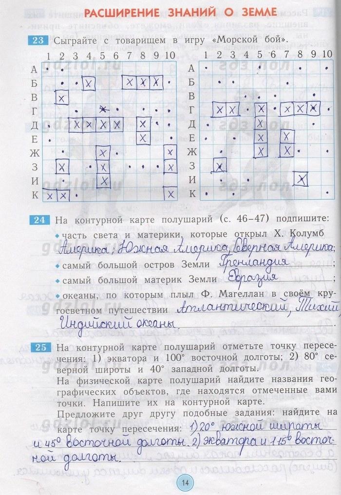 Тесты по окружающему миру 3 класс дмитриева