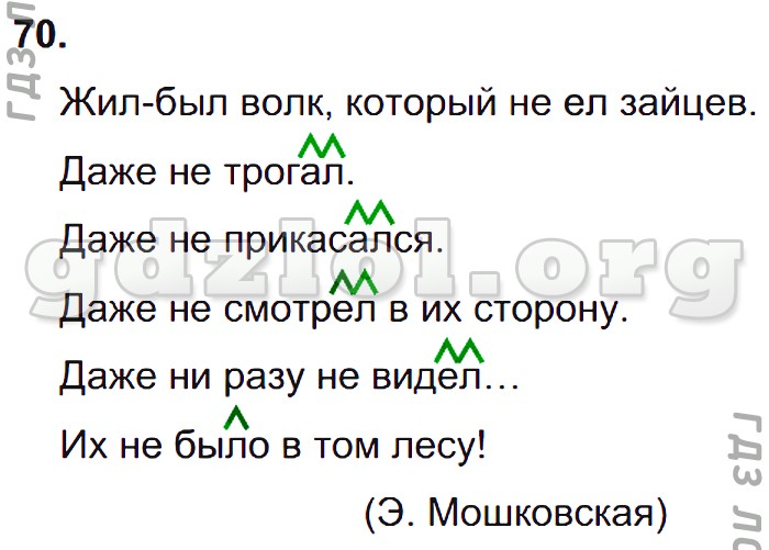 русский язык каленчук 4 класс гдз