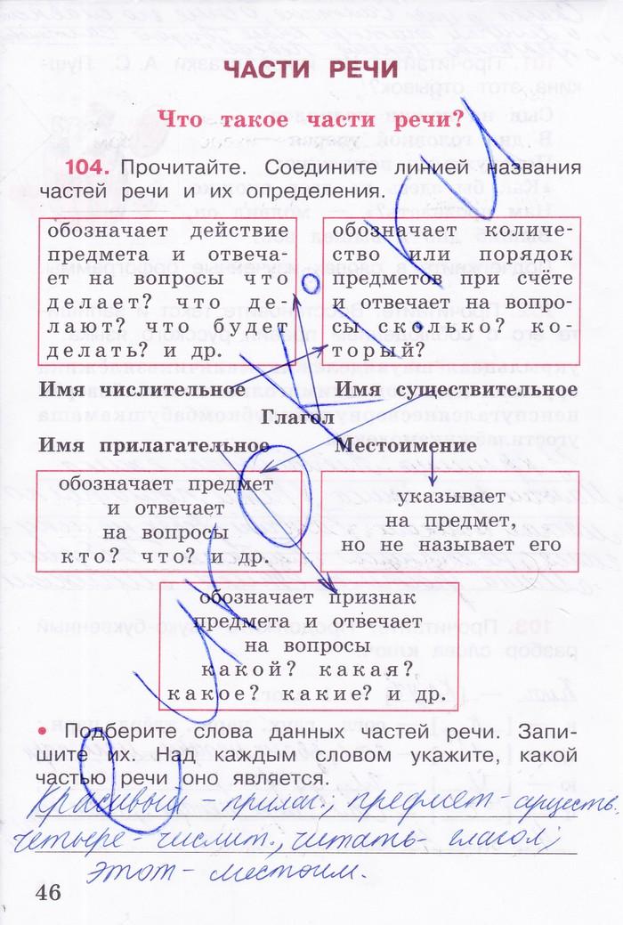 Готовое домашнее задание по русскому языку 4 класс зеленина первая часть