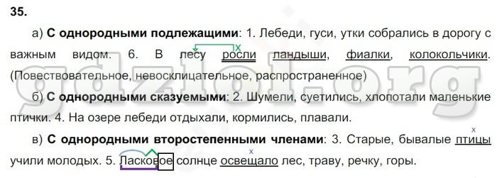 Гдз по русскому 3 класс рамзаева упр 283 первая часть