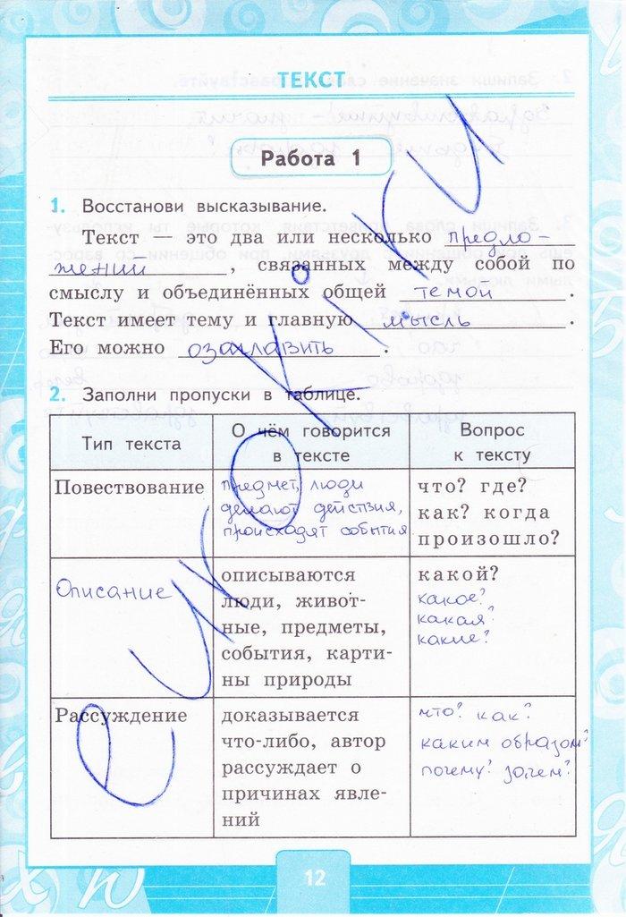 ГДЗ по русскому языку 2 класс Канакина Горецкий решебник