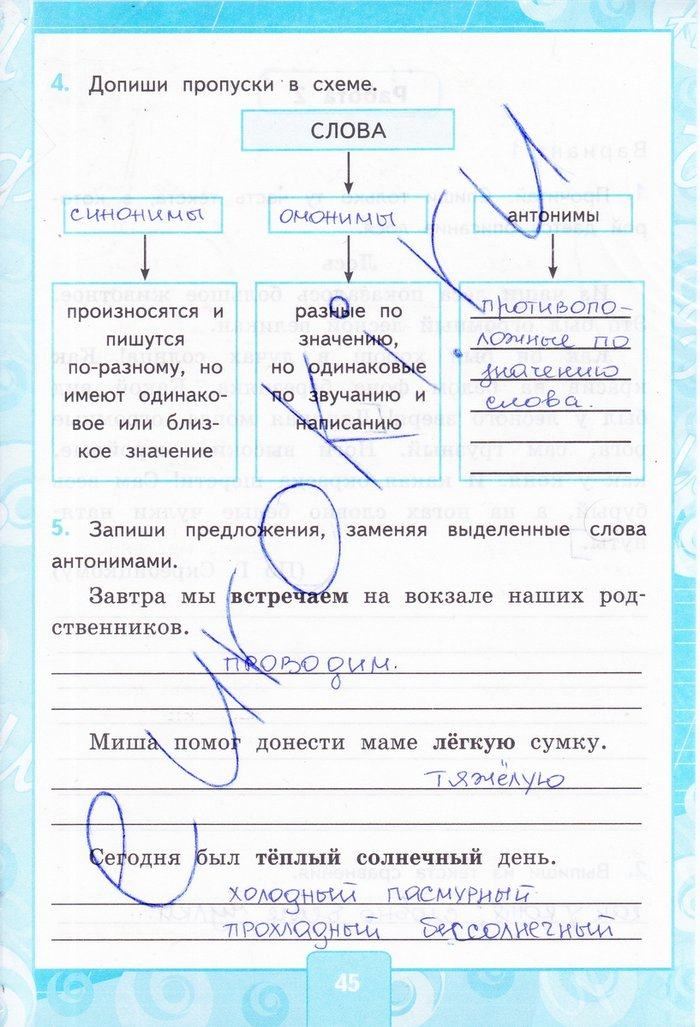 Гдз по контрольным работам по русскому языку 4 класс к учебнику канакиной