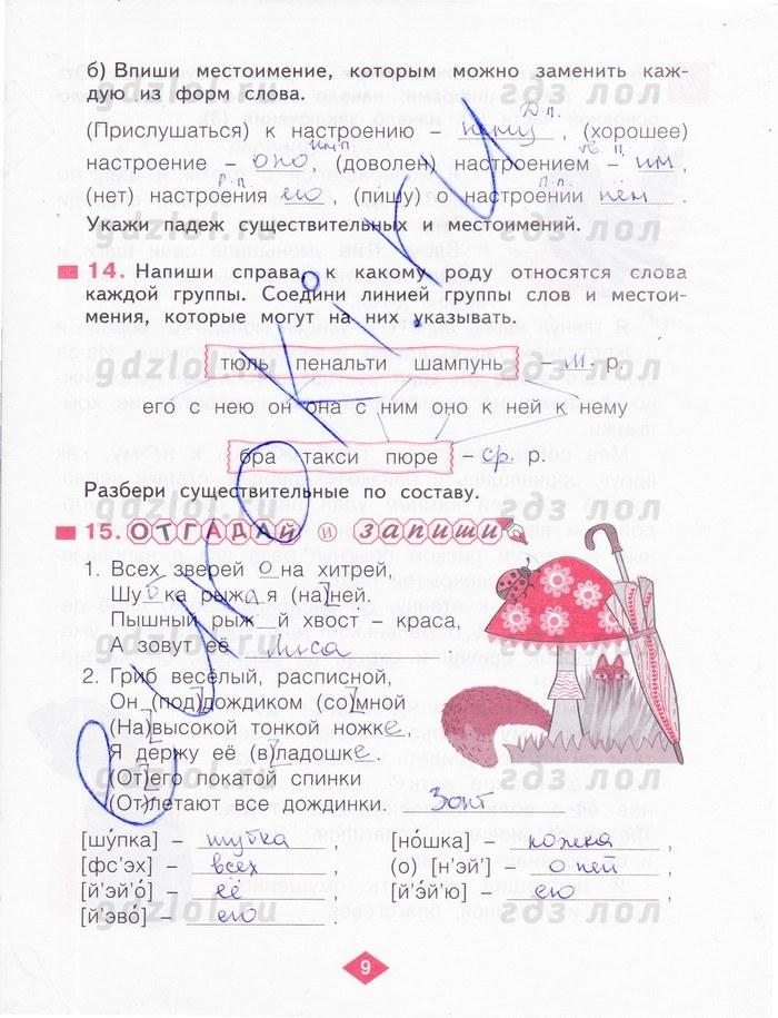 Рабочая программа по башкирскому языку (2 класс)