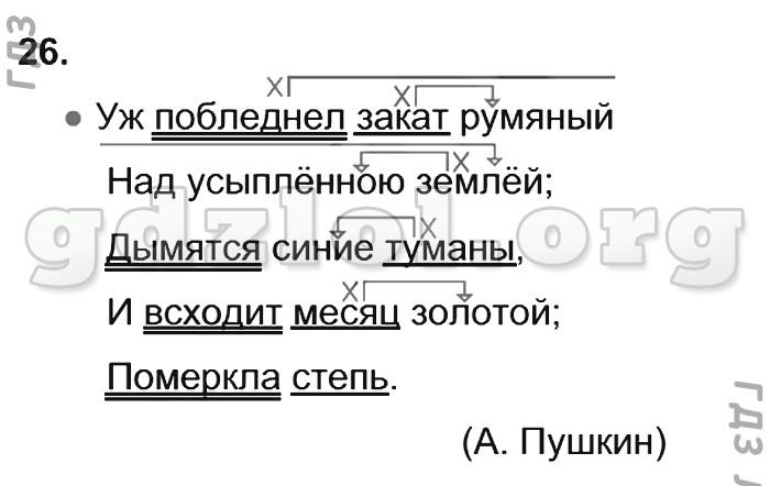 Тематический план русский язык 4 класс рамзаева