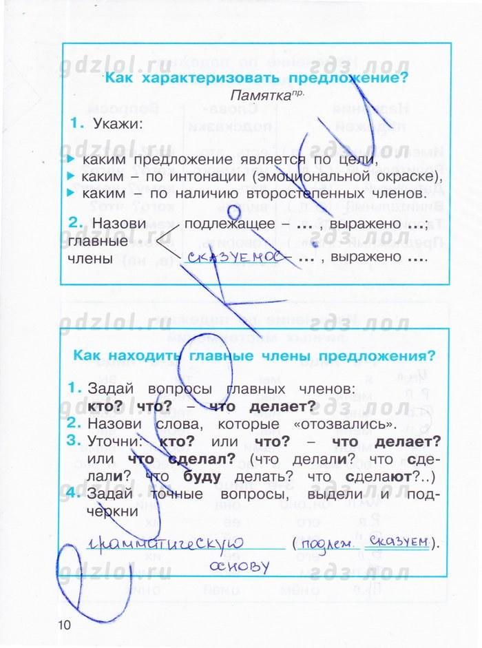 Контрольная по русскому и математике 4 класс 2 четверть истомина гармония 21 век