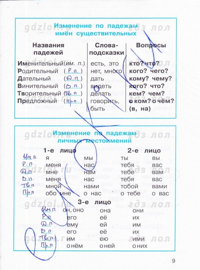Рабочая тетрадь по русскому языку 4 класс соловейчик ответы бесплатно