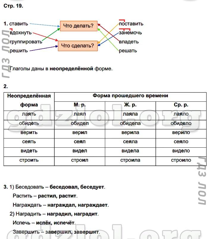 русский язык 2 класс желтовская решебник