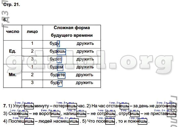 гдз по русскому 2 класс желтовская рабочая тетрадь