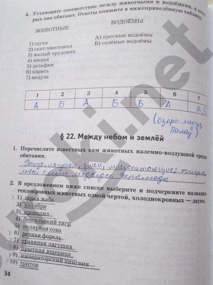 Гдз Биология 10-11 Класс Автора Пасечник В. В
