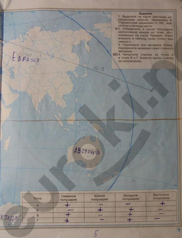 Гдз по географии 5 класс контурные карты румянцев