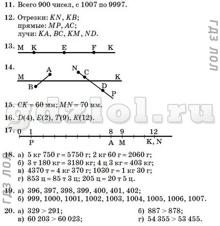 ГДЗ Решебник Математика 5 класс дидактические материалы А.С. Чесноков
