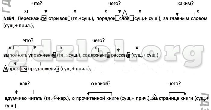 русский язык 3 стр 105 упр 196