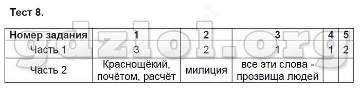 Tqdk русский язык 8 класс ответы