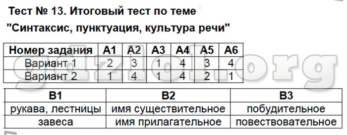 итоговый тест по русскому языку 9 класс с ответами