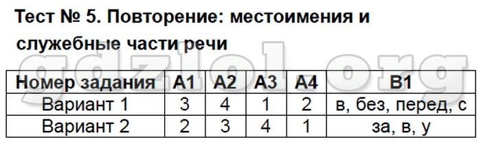 гдз по русскому 5 класс рабочая тетрадь цыбулько
