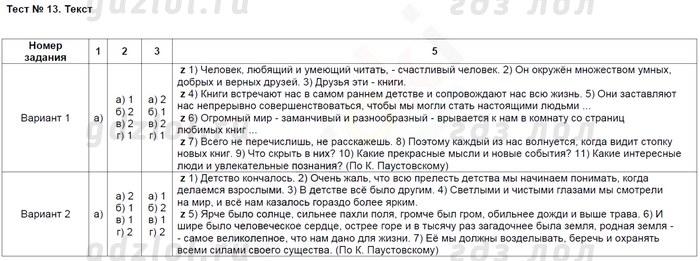 ответы русский язык 8 класс тематические тесты мальцева сурвилло